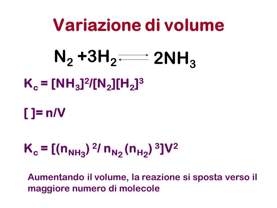 Variazione di volume N2 +3H2 2NH3 Kc = [NH3]2/[N2][H2]3 [ ]= n/V